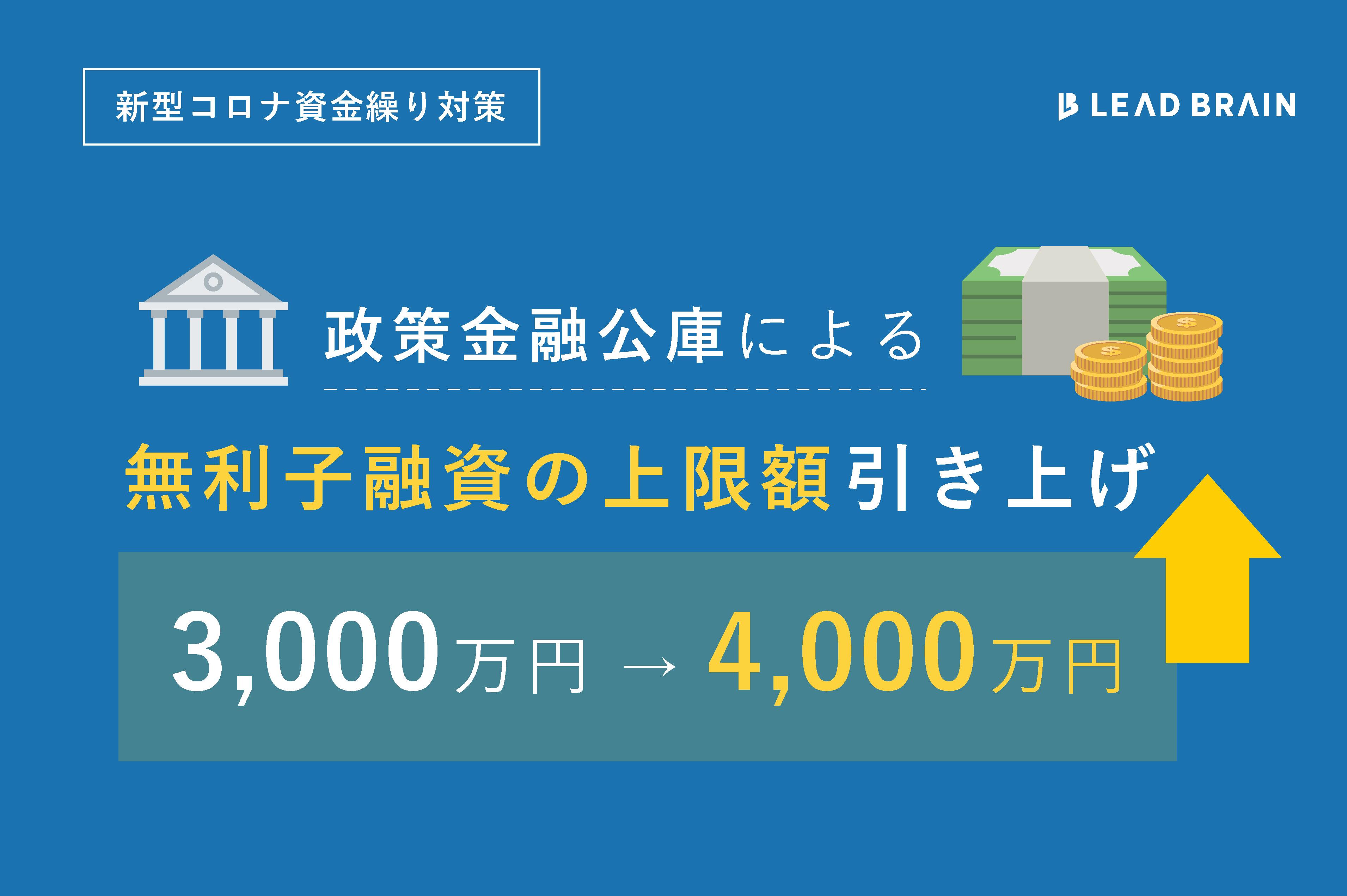 日本 政策 金融 公庫 コロナ 融資
